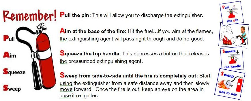Fire Guide  U2013 Safehand Group Of Companies